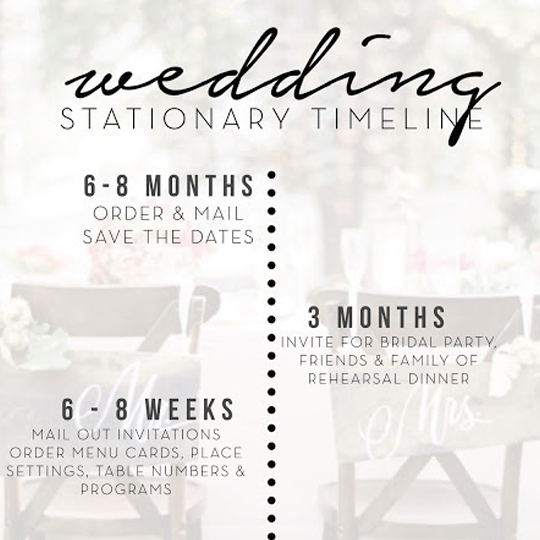 Wedding Stationary Timeline - Pretty Little Paper Co