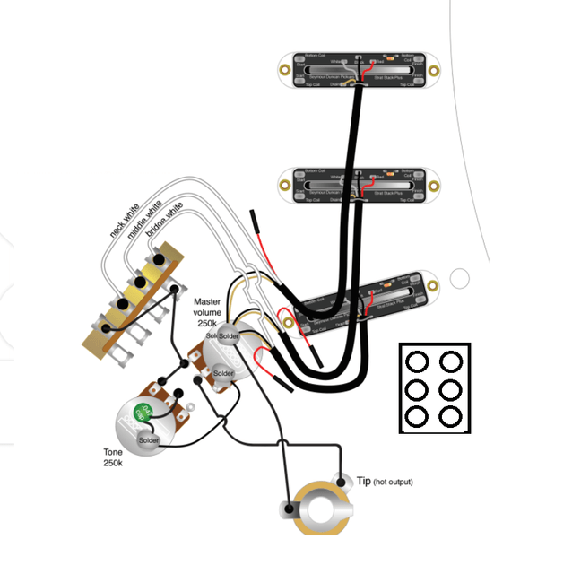 everything axe wiring diagram strat