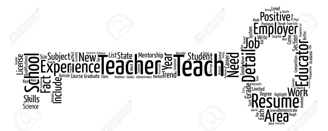 How To Write The Best Teacher Resume Text Background Word Cloud