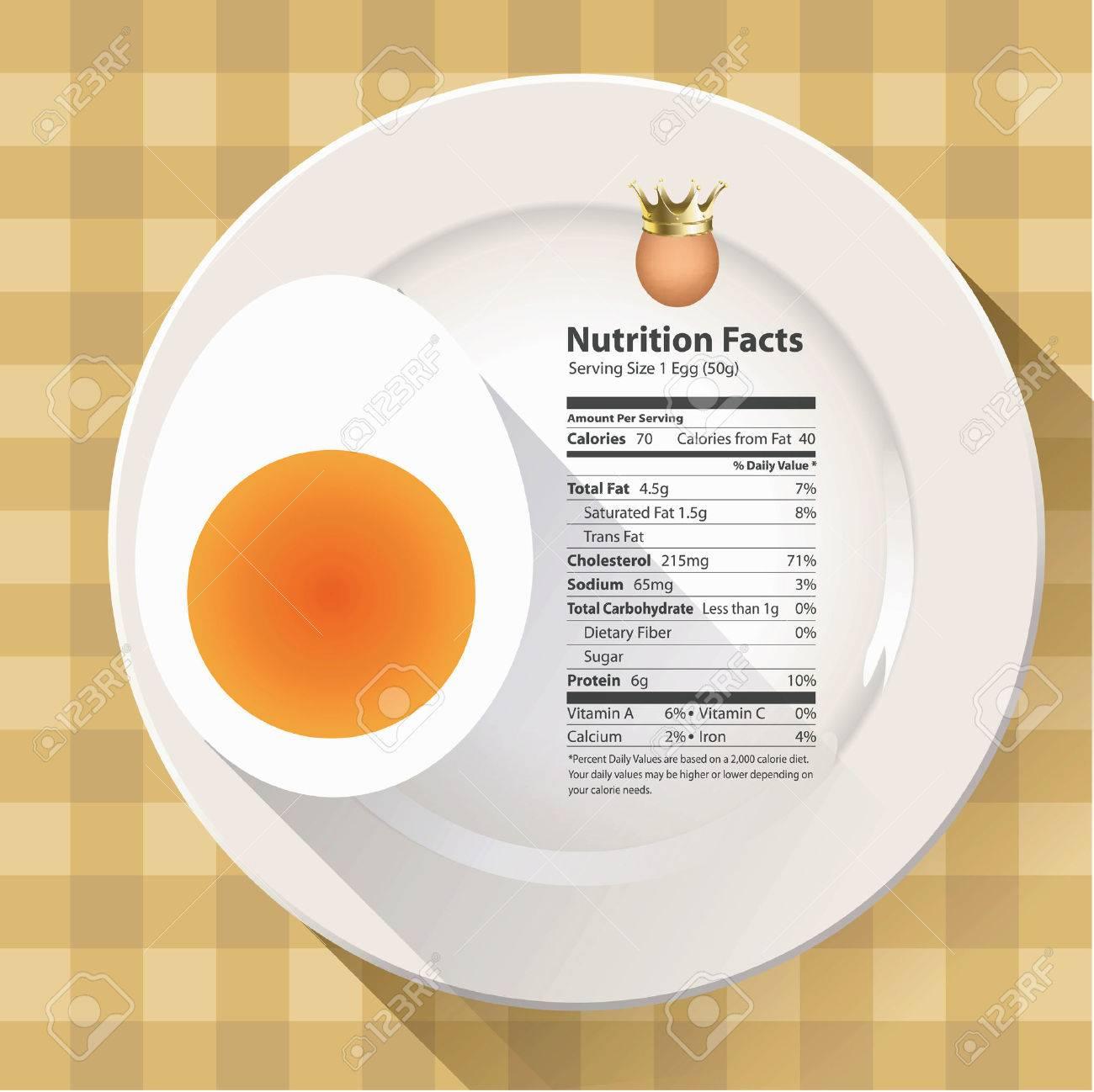 Popular Stockfoto Vector Bacon Nutrition Facts Egg Vector Nutrition Facts Egg V Rer Och Calories Fried Egg