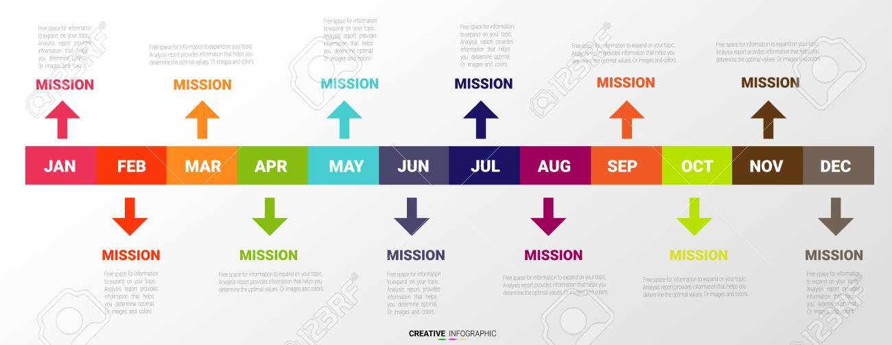 Time Line, Timeline Business For 12 Months, 1 Year, Timeline