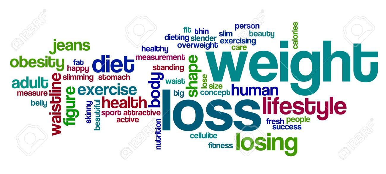 Weight Loss Word Cloud Weight Loss Typography Background Stock