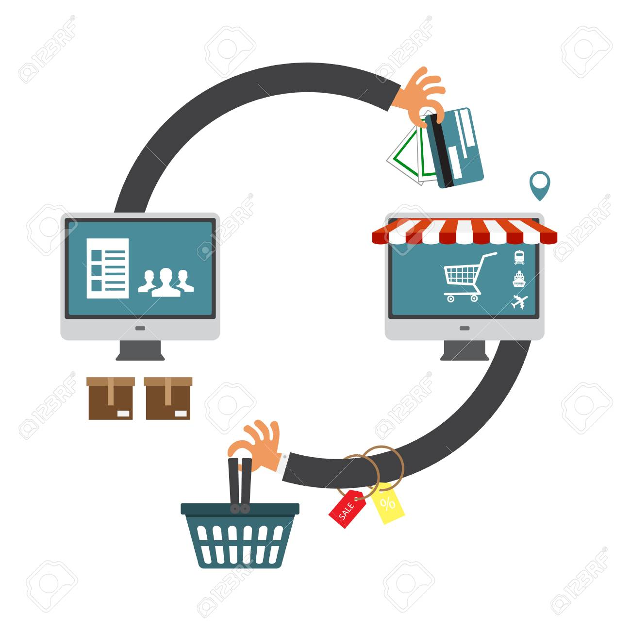 Computer Online Store Laptop Computer Online Shopping Concept Online Store Shopping
