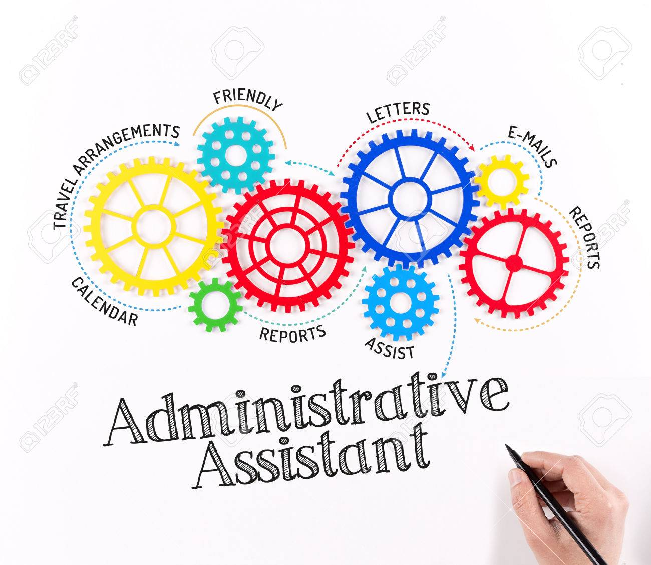 Administrative Assistant Administrative Assistant Mechanism