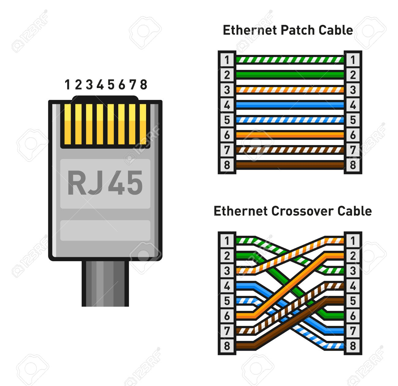 Wiring Diagram For Rj45 Connector Wiring A RJ 45 Connector – Network Wiring Diagram Rj45