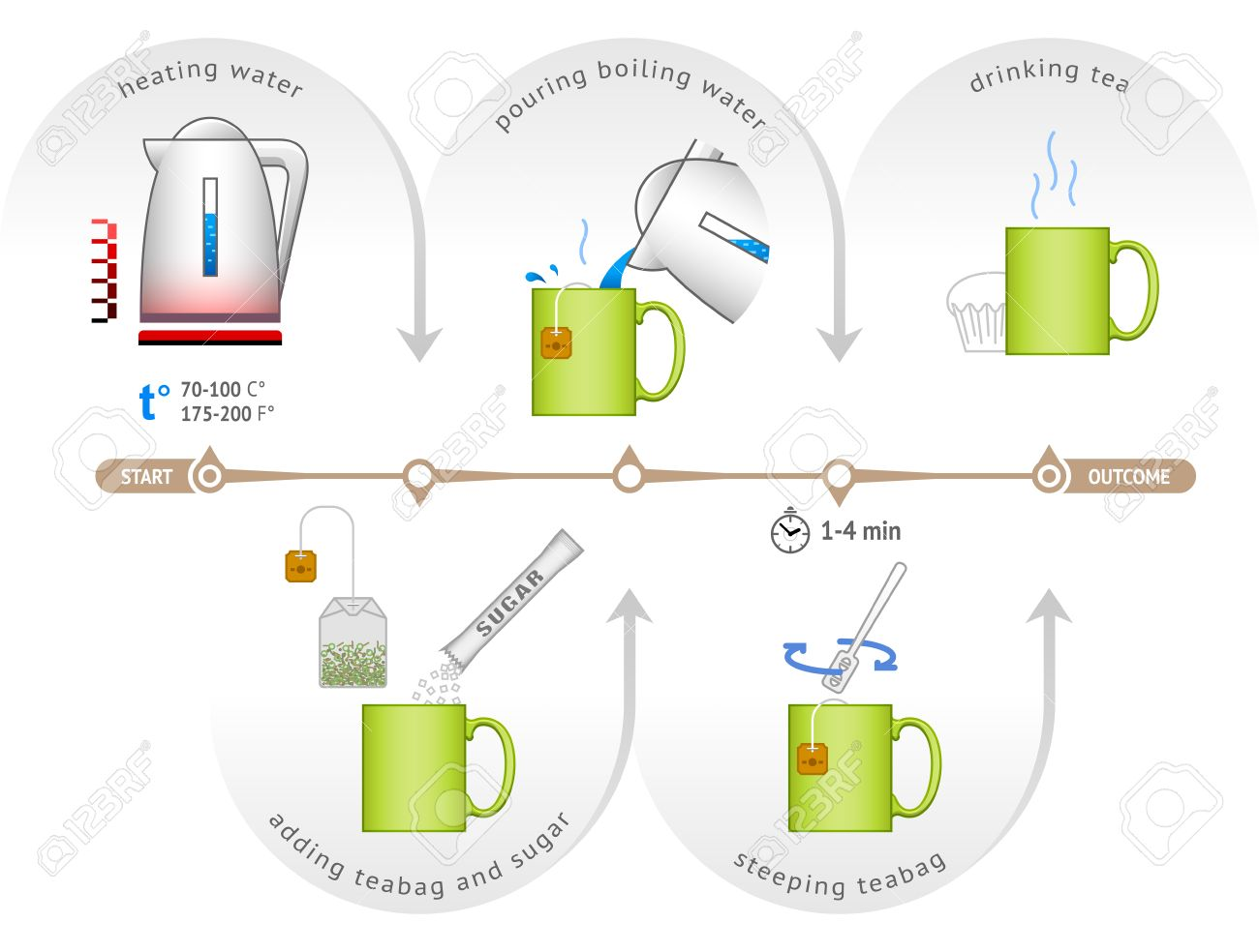 Special Brewing Step By Step Instructions Step By Step Instructions Process Infographic Vlookup Step By Step Instructions On How To Solve A Rubik S Cube Infographic Brewing Step By Step Instructions M inspiration Step By Step Instructions