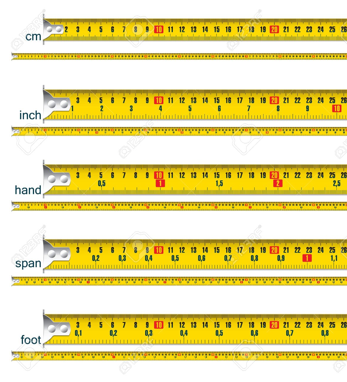 Ich Cm Tape Measure In Cm Cm And Inch Cm And Hand Cm And Span Cm