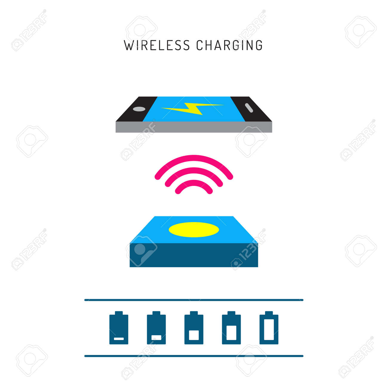 Wireless Battery Charger Wireless Charging Phones Wireless Charging Phones Outline Wireless