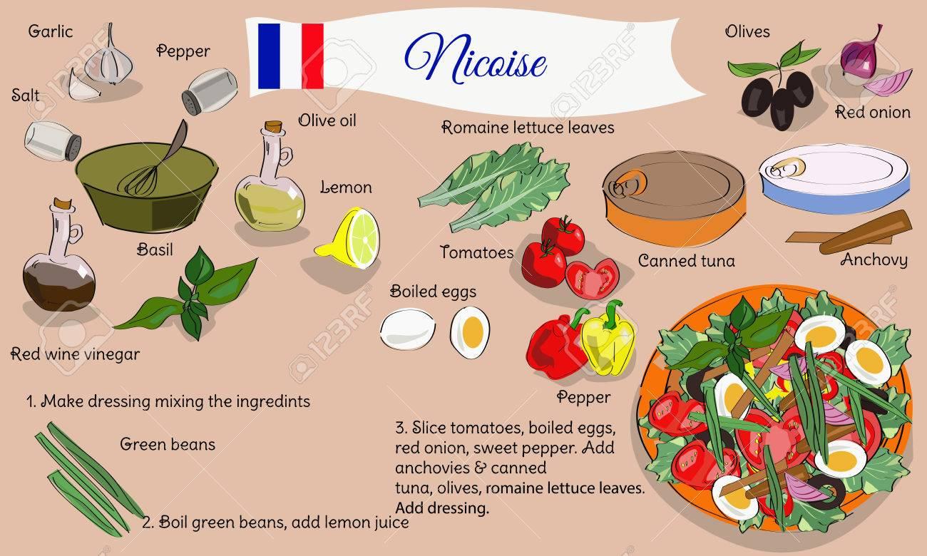 Französisch Küche Rezepte | Französische Küche Rezepte