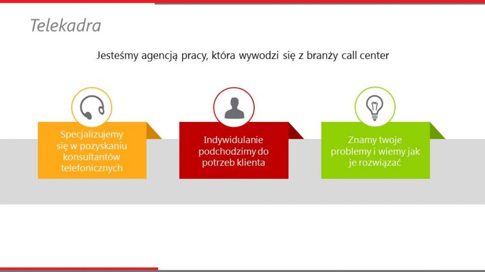 Call Center Sales Presentation Prezentio - PowerPoint design