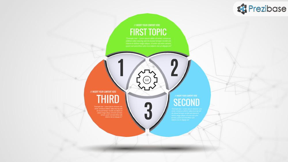3-Set Venn Diagram Prezi Template Prezibase