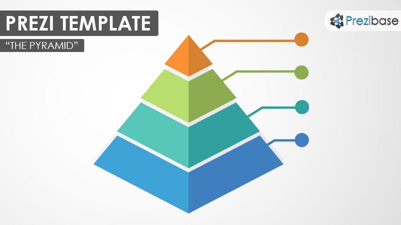 The Pyramid Prezi Template Prezibase