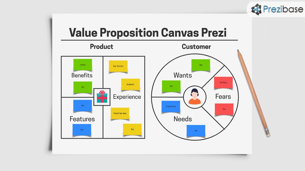 Value Proposition Canvas Prezi Template Prezibase