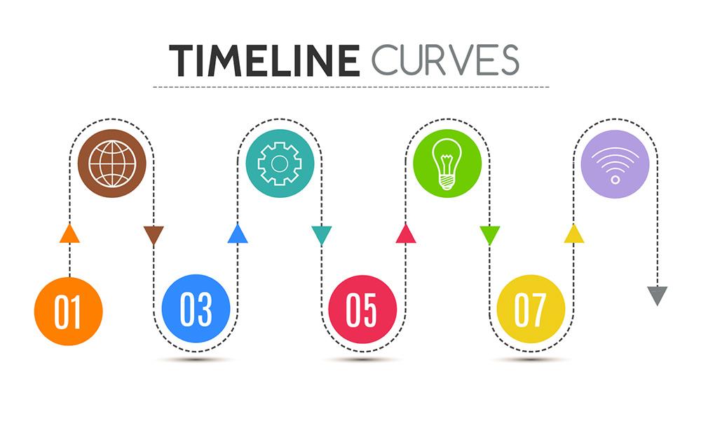 TImeline Curves Prezi Template Prezibase - timeline pictures