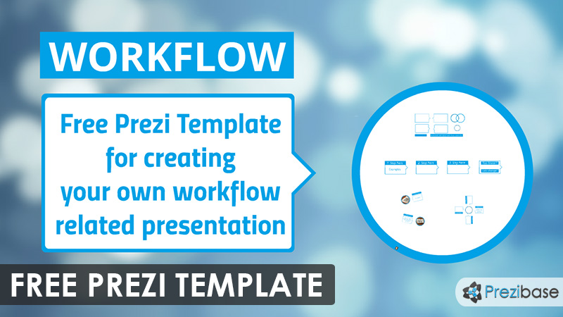 the best prezi cv resume template free