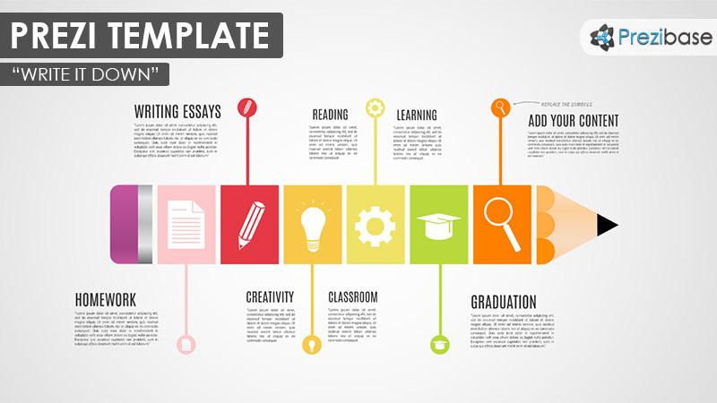 Timeline Prezi Templates Prezibase - career timeline template