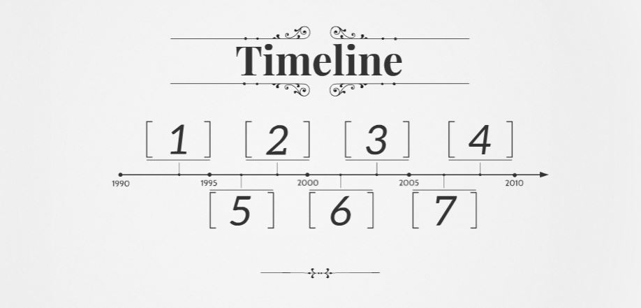 Timeline Free Prezi Presentation Template Prezibase - timeline template