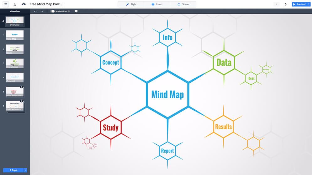 Free Mind Map Presentation Prezi Template Prezibase