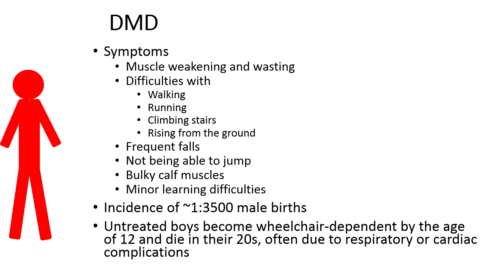 Duchenne Muscular Dystrophy Symptoms Management And Prognosis Prime Global Medical Communications Agency