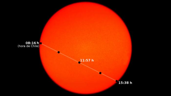 Las etapas del tránsito de Mercurio de 2016. Imagen de la NASA, editada para mostrar la hora de Chile.