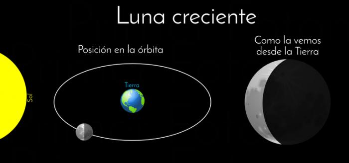 lunacrec
