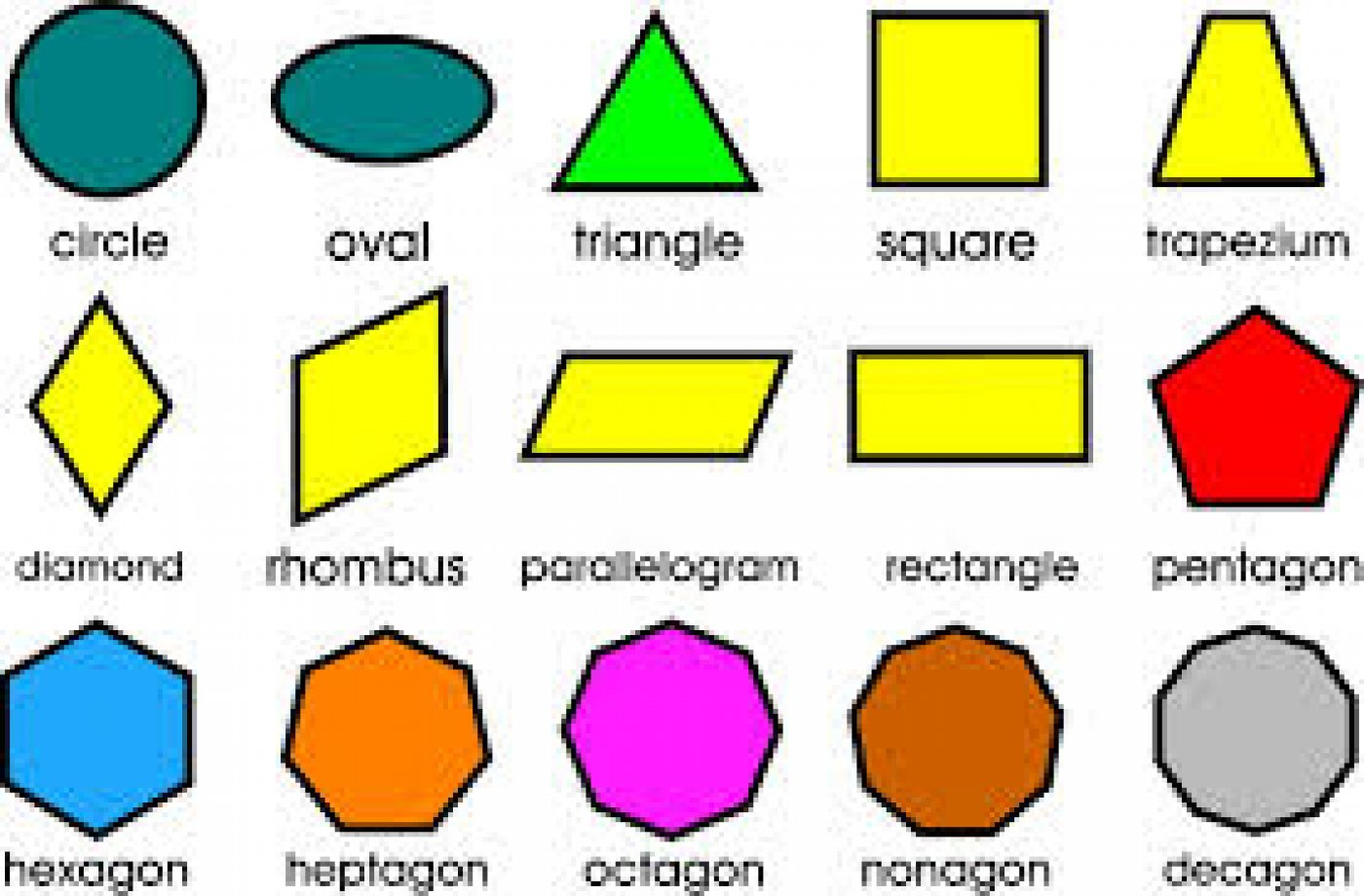 2d Geometric Shapes Chart Shapes In Our Environment Primrose Hill Primary School