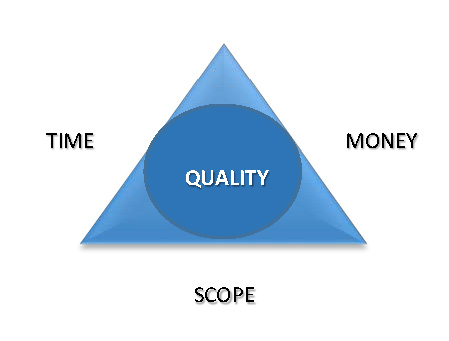 The Iron Triangle Princeton Creative Branding And Communications