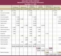 Preparing Financial Statements - principlesofaccounting.com