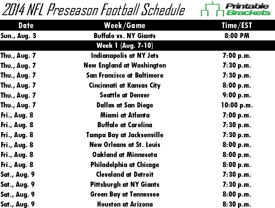 photo about Nfl Week 7 Printable Schedules called Nfl Brackets Printable