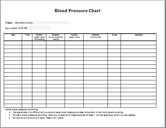 graphic about Printable Blood Pressure Chart referred to as Blood Stress Monitoring Chart Printable Pdf Down load