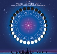 Moon Phases Calendar 2017, Lunar Calendar, Phases of the Moon, Moon Phase Tonight