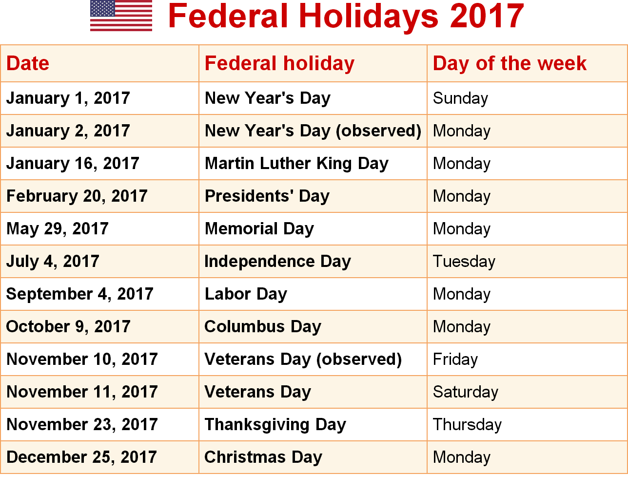 2017 calendar with federal holidays printable calendar templates united states of america is one of the most important nations in the whole world we are giving you the top most informations about the president day publicscrutiny Choice Image
