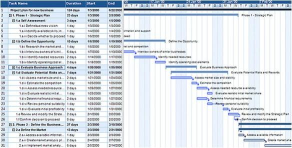 Gantt Chart Excel Template Printable Calendar Templates