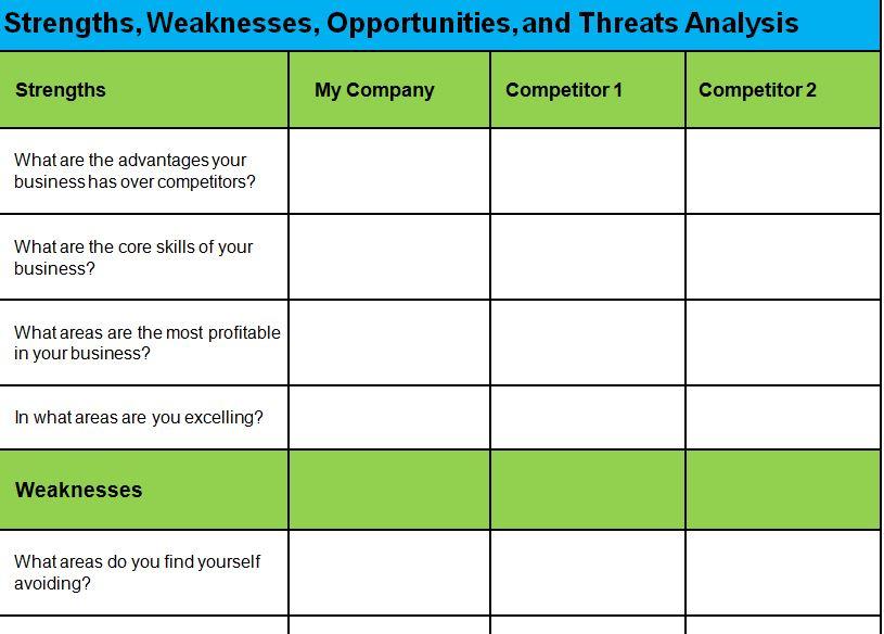 Analysis Template Market Analysis Template Market Analysis Template - competitive analysis format