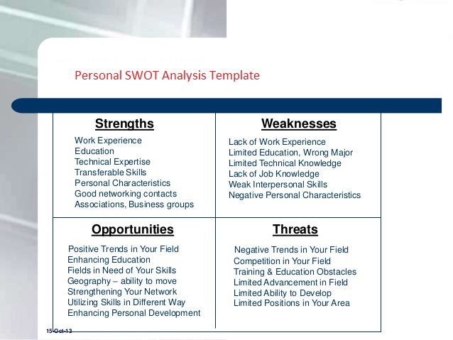 swot template ppt