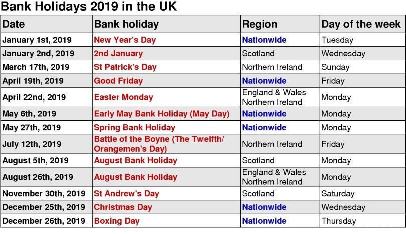 Public Holidays In UK 2019