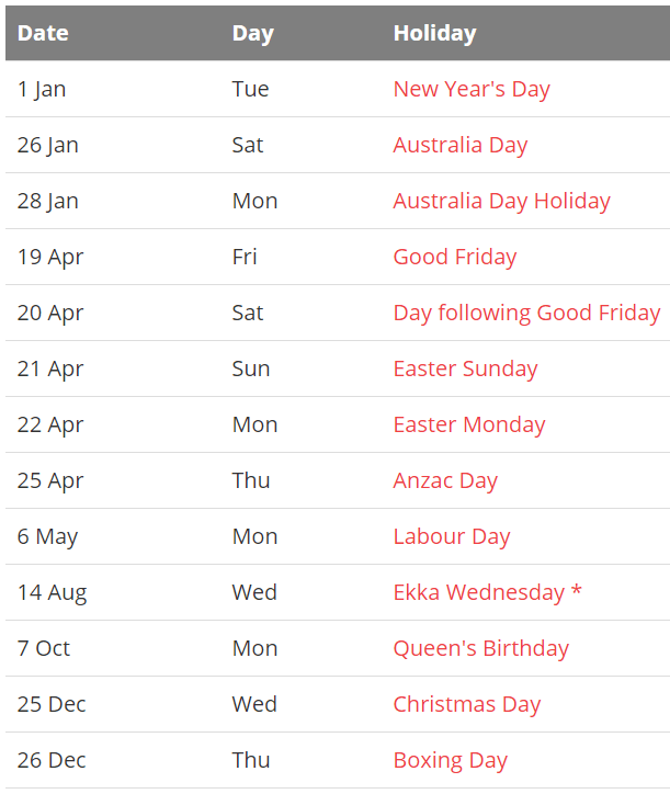 2019 Public Holidays in QLD