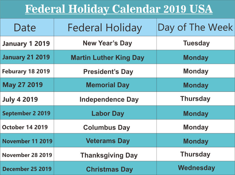 USA (United State of America) Federal Holidays Print 2019