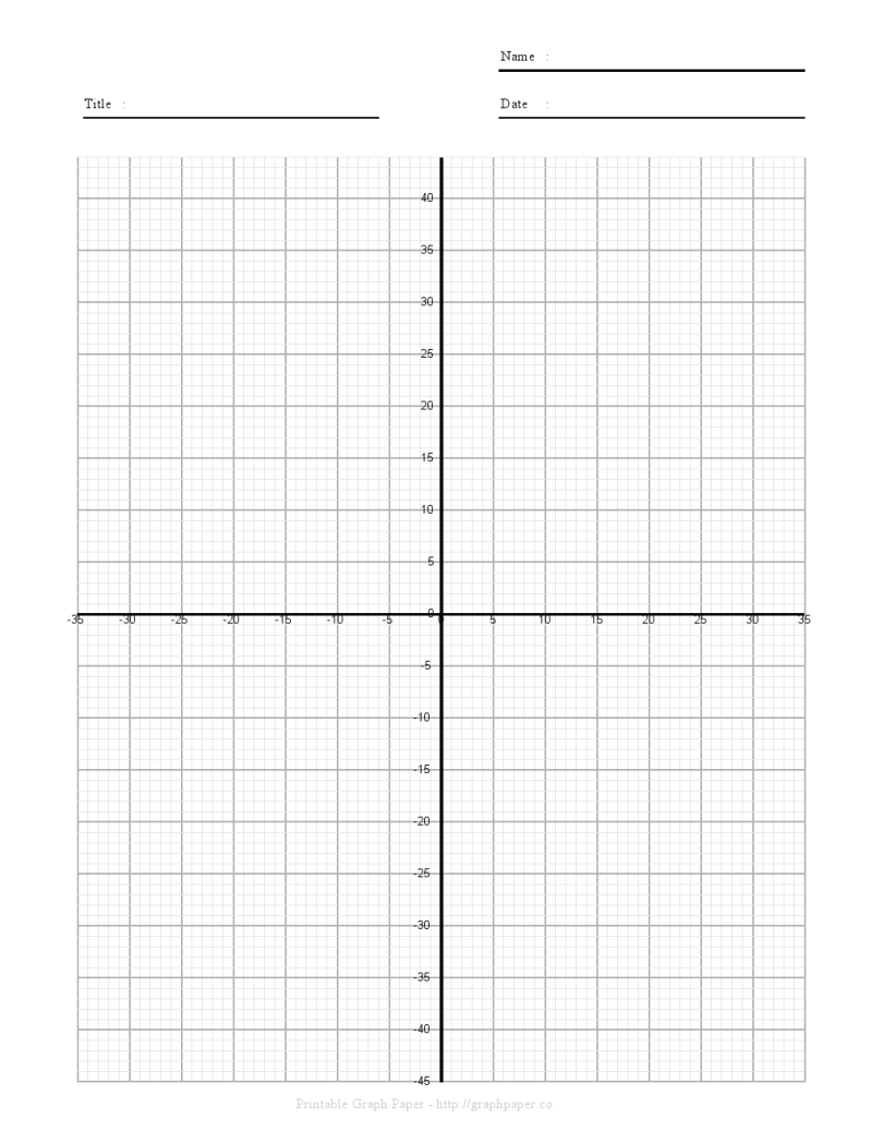 worksheet 4 Quadrant Graph Paper 4 quadrant graph graphing worksheets math noc certificate format in pdf 00011 mathhtml