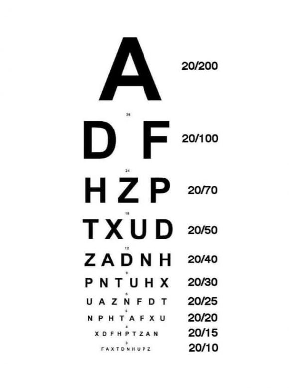 Eye Test Chart Printable - Eyecharts to test and improve close and - eye chart template