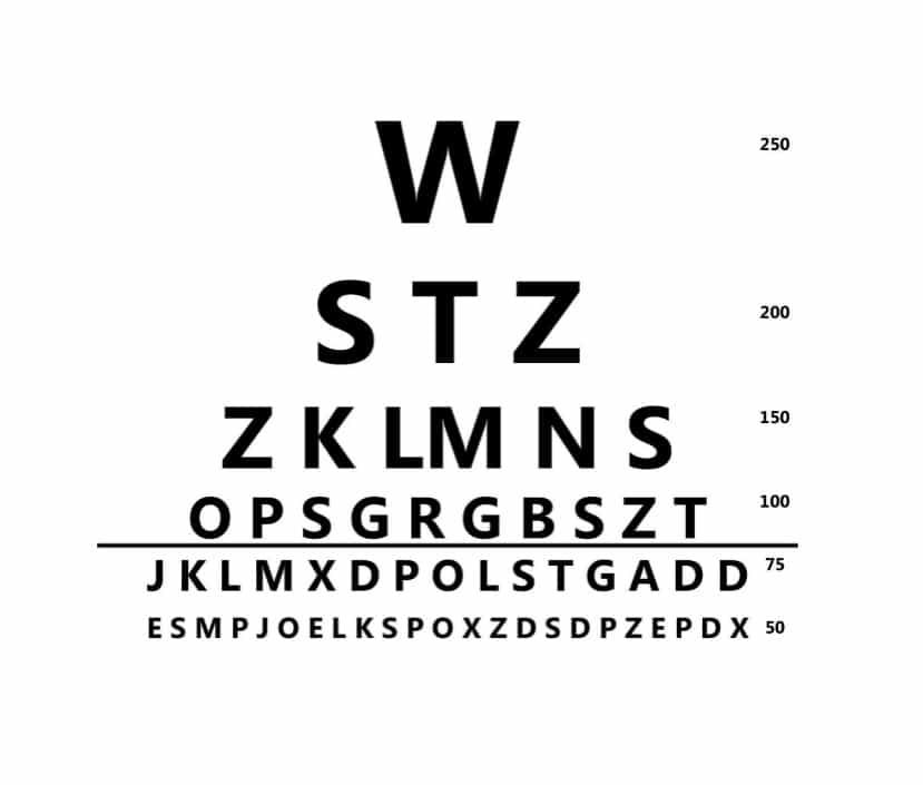 Eye Chart Template Snellen Eye Chart Actual Size Dimensions