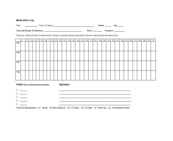 Medication List Template Word | simpletext.co