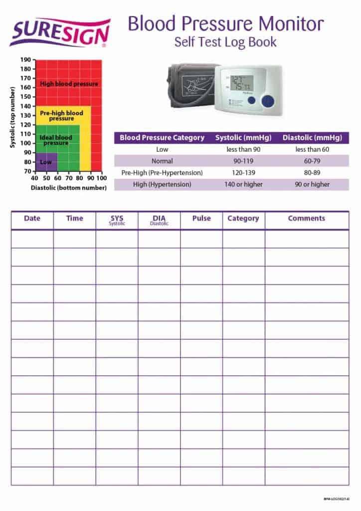 56 Daily Blood Pressure Log Templates Excel, Word, PDF