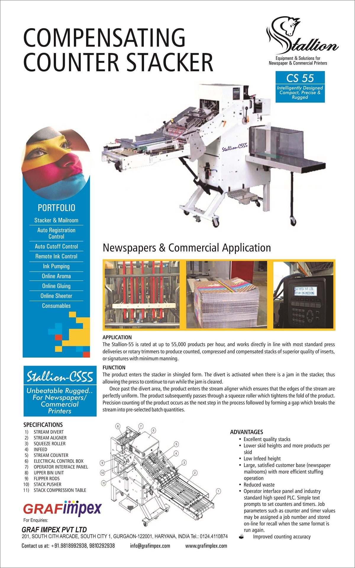 Web Offset Printing Machine Web Offset And Sheetfed Printechno Solutions
