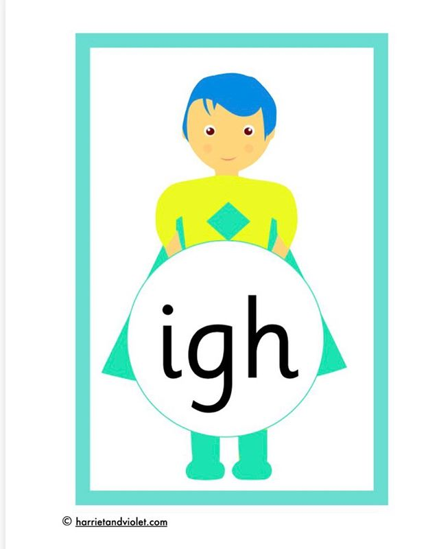 Phonics flashcards   these show the different sounds which make up - tri words
