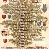 Stammbaum Familie Schick
