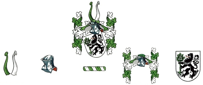 Bestandteile eines Wappens