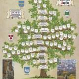 Stammbaum Seyffer - Kunstdruck