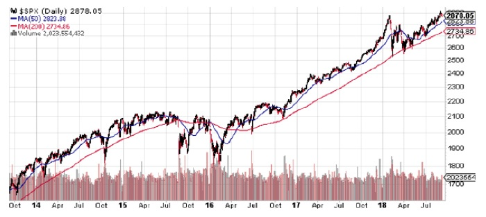 Understanding the impact of the dreaded \u0027death cross\u0027