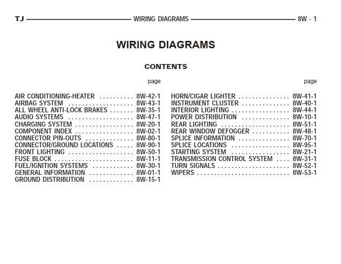 Ciger Lighter Wiring Diagram 1995 Jeep Yj - Wiring Diagrams Schema